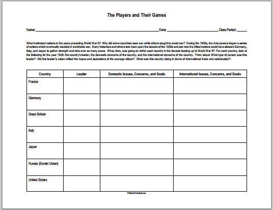 World War II Leaders DIY Chart Worksheet – World War Ii Worksheets
