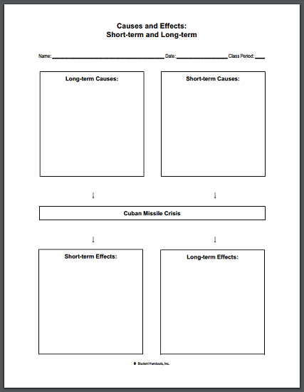 Printables Cuban Missile Crisis Worksheet cuban missile crisis causes and effects diy infographic worksheet students complete this listing the short long term of crisis