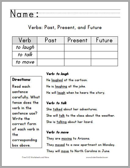 Collection of Past Present And Future Tense Worksheets - Bloggakuten
