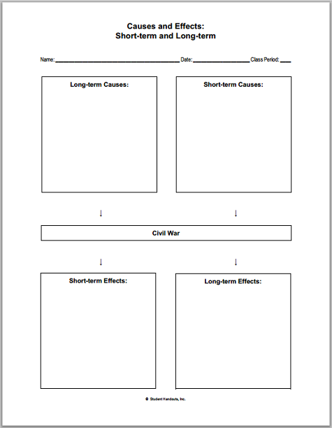 Printables Causes Of The Civil War Worksheet u s civil war causes and effects student handouts diy blank chart worksheet for united states history