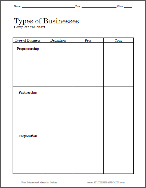 world war 2 worksheets