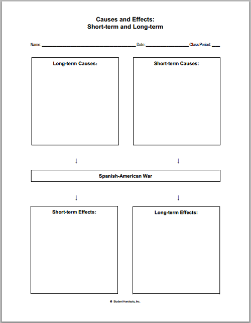 Number Names Worksheets spanish handwriting worksheets : Spanish-American War Chart